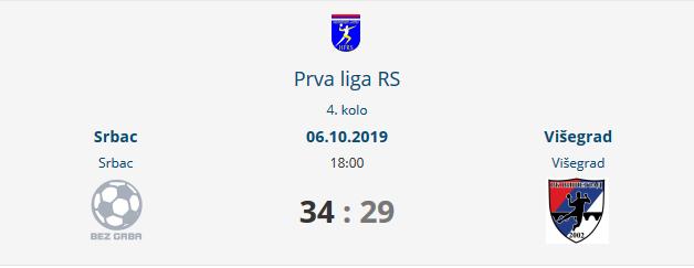 Screenshot 2019 10 06 Srbac Višegrad (34 29)