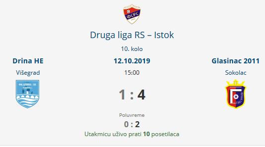 Screenshot 2019 10 12 Drina He Glasinac 2011 (1 4)