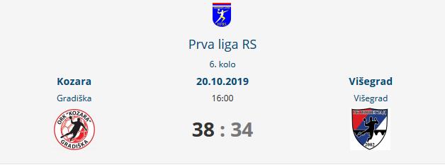 Screenshot 2019 10 20 Kozara Višegrad (38 34)