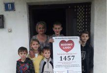 Porodica Djuric Celinac Foto Ho Budimo Ljudi