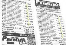 Screenshot 2020 02 25 Sarajlija U Premier Kladionici S 3,90 Km Uplate Dobio 109 699,22 Km